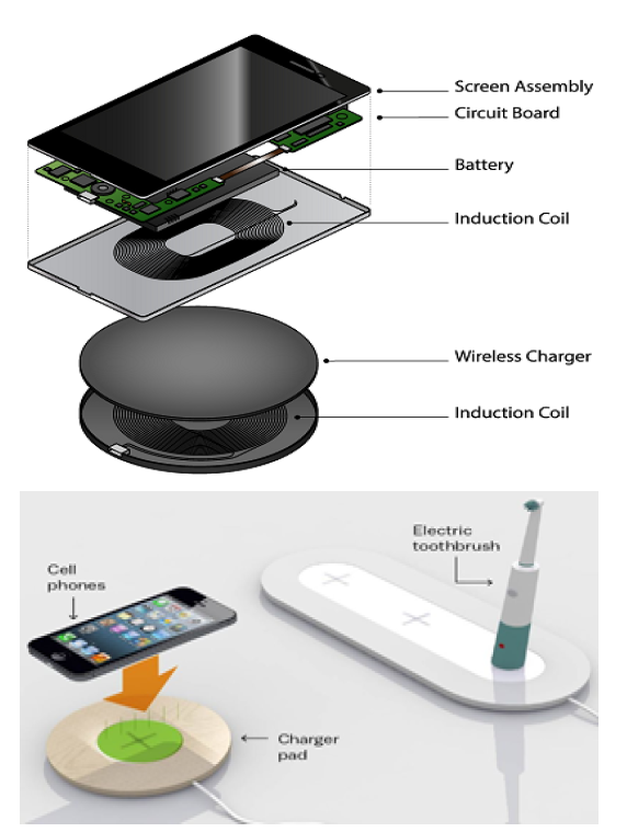 how wireless charging works_daraz.com.bd