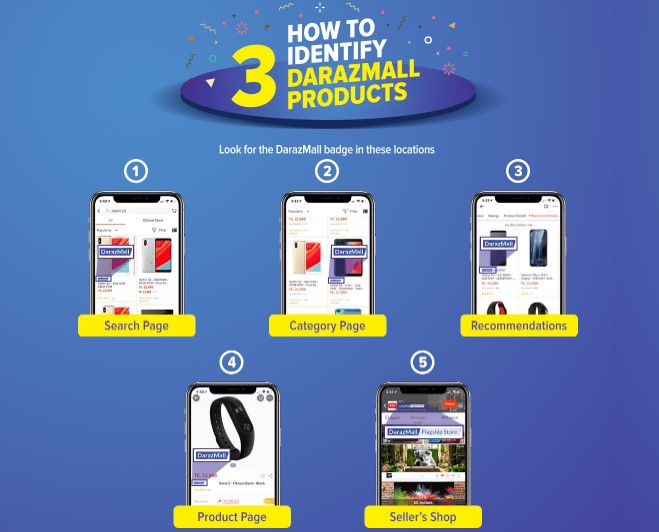 how to identify daraz mall products