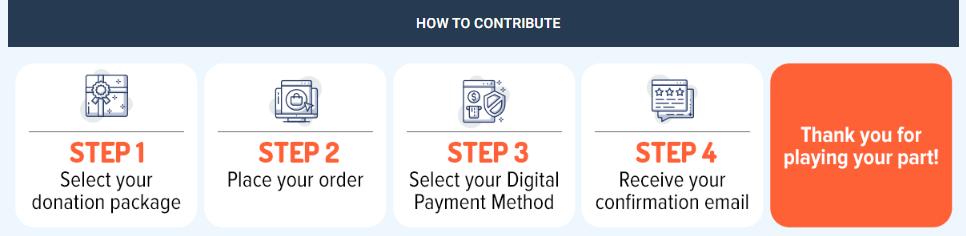 how to donate through daraz